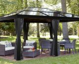 Four Seasons Sedona Gazebo Replacement Roof Panels 3.65 X 4.86m